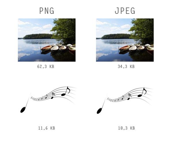 Porównanie formatów plików graficznych